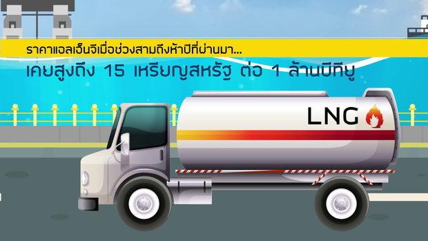 PTT insight EP09 ตอน ราคานำเข้า LNG ถูกหรือแพงกว่าราคาก๊าซในประเทศ