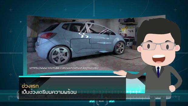 บันทึกพลังงาน EP 37 รถยนต์ไฟฟ้า EV ยานยนต์แห่งอนาคต