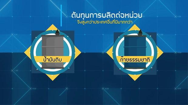 PTT Insight ep 16 ตอน พลังงานทางเลือก