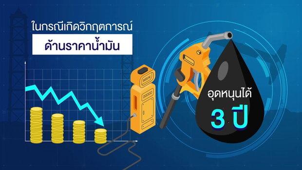 การบริหารกองทุนน้ำมัน กับเชื้อเพลิงชีวภาพของไทย