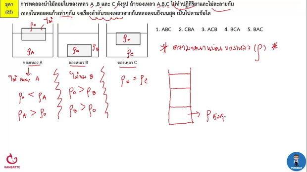 ตีโจทย์ PAT 2 ฟิสิกส์ (by TutorNat) ชุดที่ 1 ข้อ 22 แรงลอยตัว