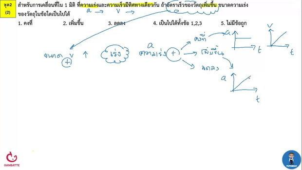 ตีโจทย์ PAT 2 ฟิสิกส์ (by TutorNat) ชุดที่ 2 ข้อ 2 การเคลื่อนที่ในแนวเส้นตรง