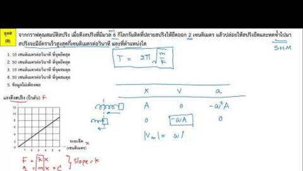 ตีโจทย์ PAT 2 ฟิสิกส์ (by TutorNat) ชุดที่ 9 ข้อ 8 การเคลื่อนที่แบบซิมเปิลฮาร์มอร์นิก