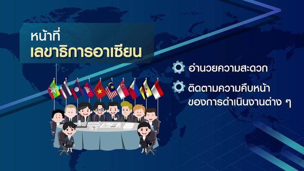 สำนักเลขาธิการอาเซียน สำนักเลขาธิการอาเซียนแห่งชาติและคณะกรรมการผู้แทนถาวรประจำอาเซียน ตอน1