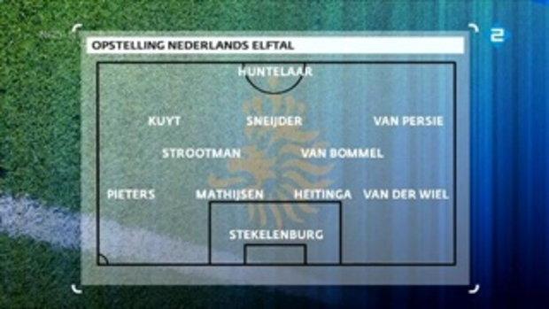 ฮอลแลนด์ 11-0 ซาน มารีโน่ ฟุตบอลยูโร 2012 รอบคัดเลือก