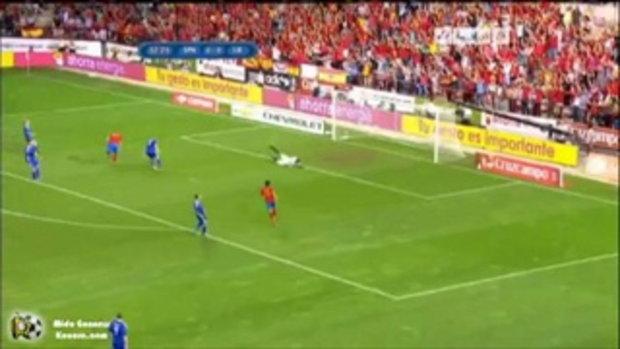สเปน 6-0 ลิกเต่นสไตน์ ไฮไลท์