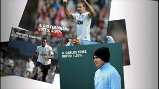 10 อันดับ นักฟุตบอลคนเกลียดมากที่สุด