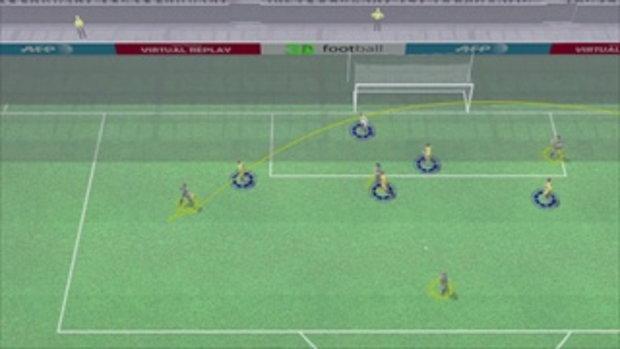 คลิปไฮไลท์ยูโร2012 3D สวีเดน นำ ยูเครน 1-0