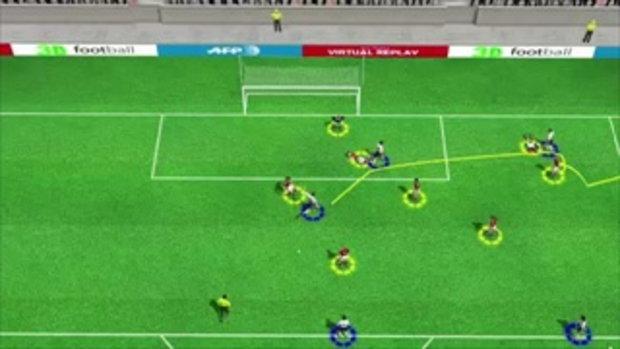 คลิปไฮไลท์ยูโร2012 3D เยอรมัน นำ เดนมาร์ก 1-0