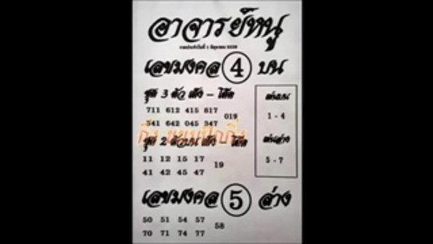เลขเด็ด อาจารย์หนู หวย งวดวันที่ 1 มิถุนายน 2559