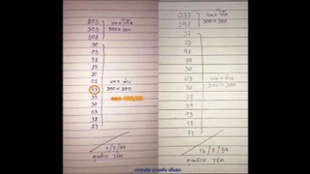 เลขเด็ด 16_7_59 คุณชาย รชต หวย งวดวันที่ 16 กรกฏาคม 2559