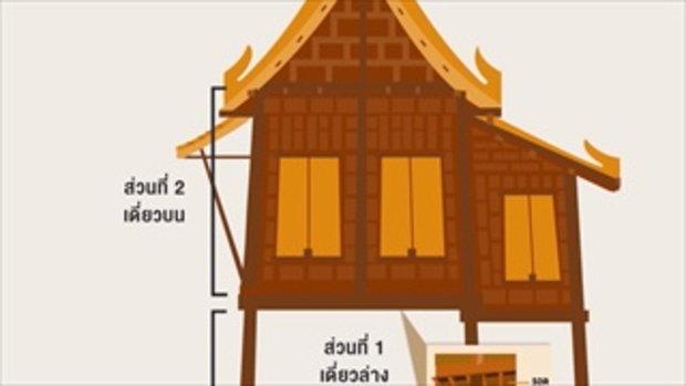 คลิปอ๊อด อ๊อด : โครงสร้างของเรือนไทย ประกอบด้วยอะไรบ้าง ??