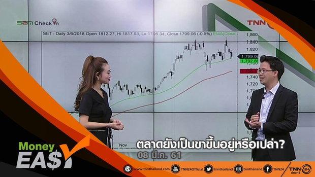 ตลาดยังเป็นขาขึ้นอยู่หรือเปล่า