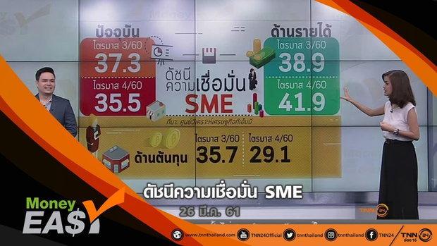 ดัชนีความเชื่อมั่น SME