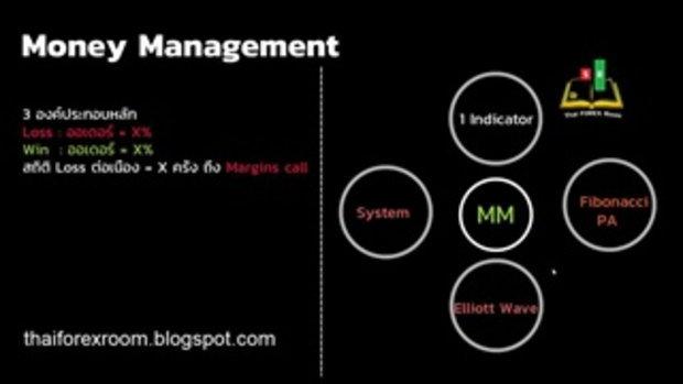 สอนสร้างแนวคิด Money Management