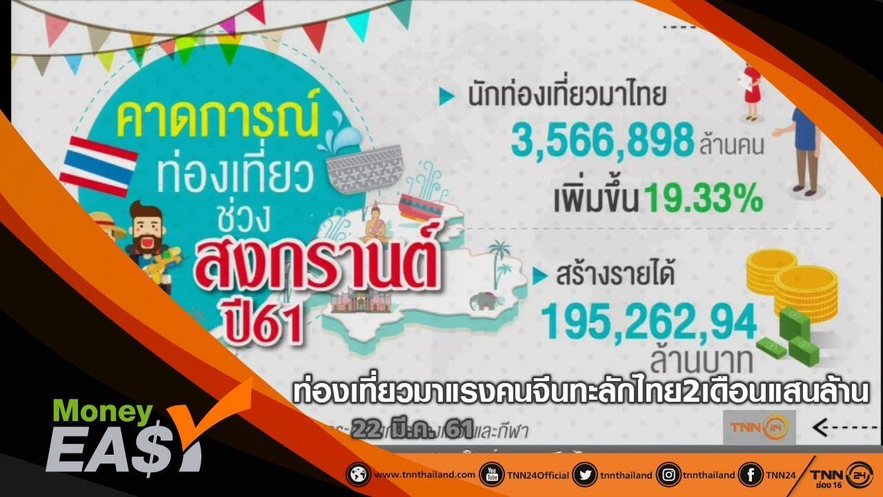 ท่องเที่ยวไทยมาแรงคนจีนทะลักไทย2เดือนแสนล้าน