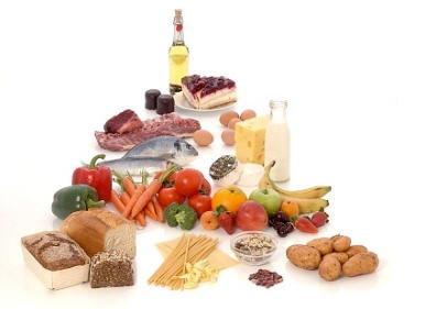 อาหารสร้างสมดุล