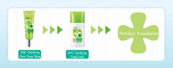 New!! DHC Clarifying Series รอยสิวและรูขุมขนกว้างจะไม่เป็นปัญหาอีกต่อไป